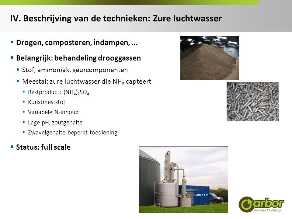 IV. Beschrijving van de technieken: Zure luchtwasser