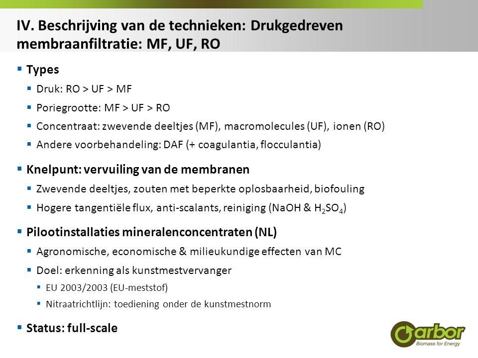 IV. Beschrijving van de technieken: Drukgedreven membraanfiltratie: MF, UF, RO