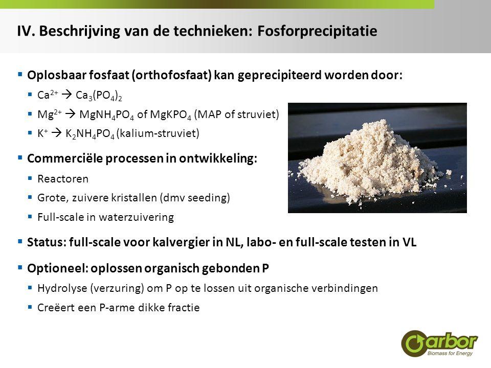 IV. Beschrijving van de technieken: Fosforprecipitatie