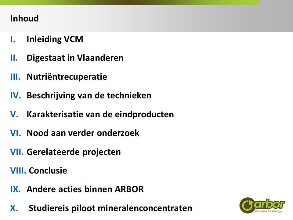 Inhoud Inleiding VCM. Digestaat in Vlaanderen. Nutriëntrecuperatie. Beschrijving van de technieken.