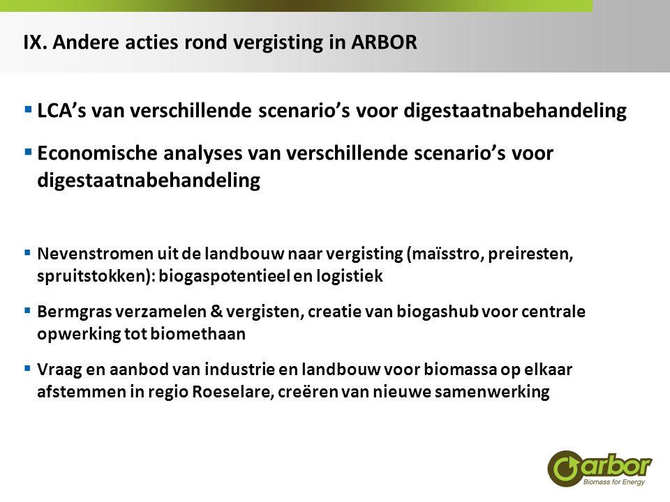 IX. Andere acties rond vergisting in ARBOR