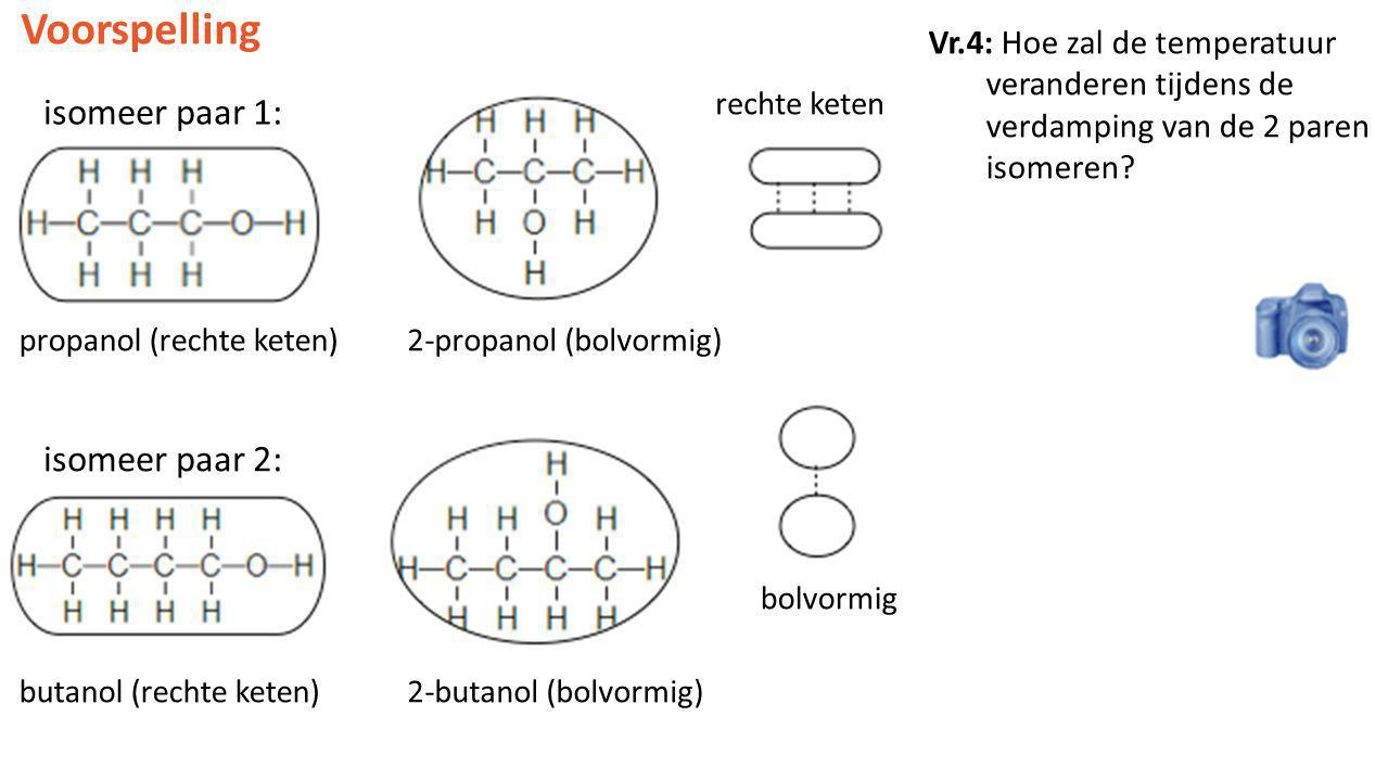 Voorspelling isomeer paar 1: isomeer paar 2: