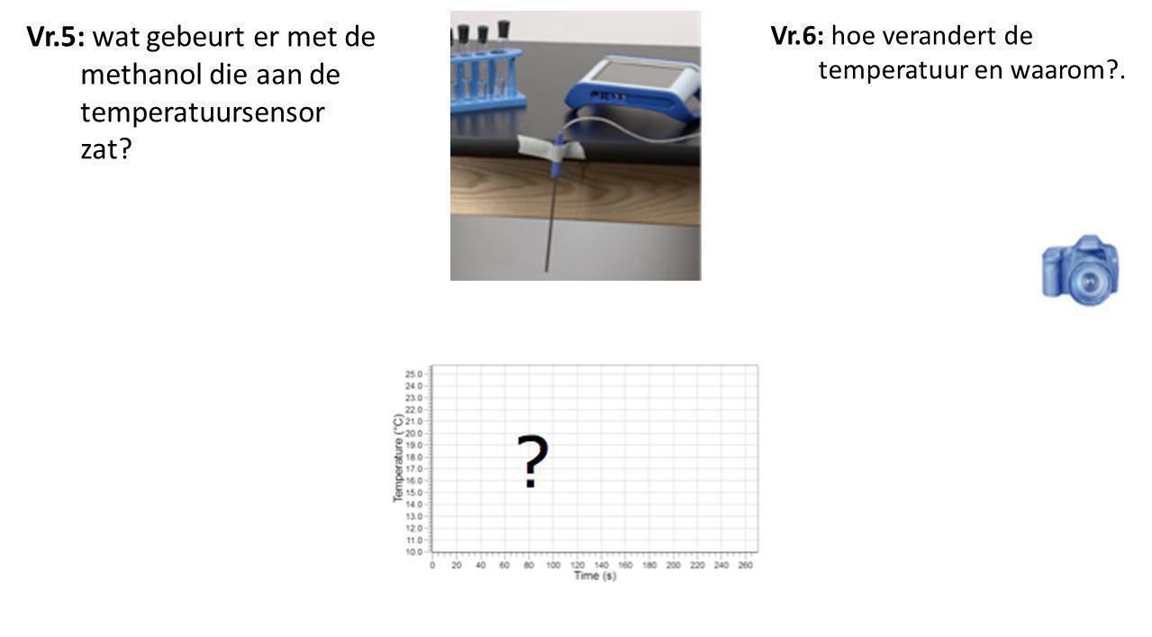 Vr.5: wat gebeurt er met de methanol die aan de temperatuursensor zat