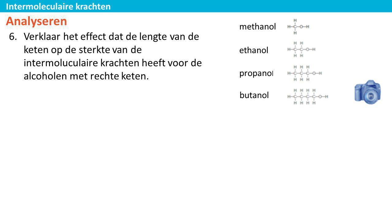 Analyseren methanol.