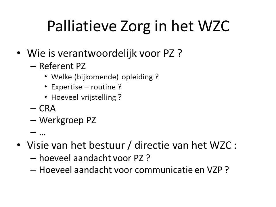 Palliatieve Zorg in het WZC