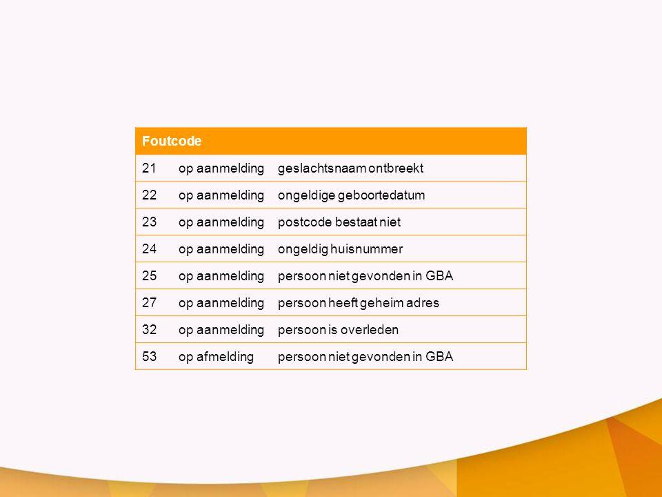 Foutcode 21. op aanmelding. geslachtsnaam ontbreekt. 22. ongeldige geboortedatum. 23. postcode bestaat niet.