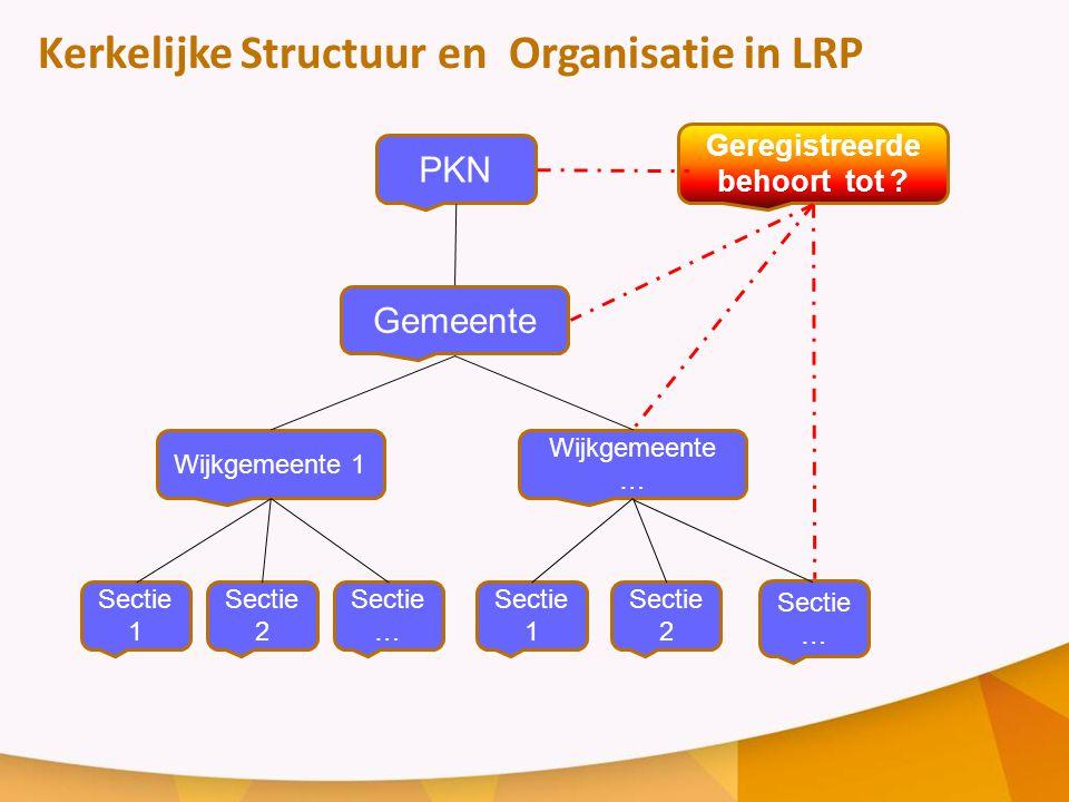 Kerkelijke Structuur en Organisatie in LRP