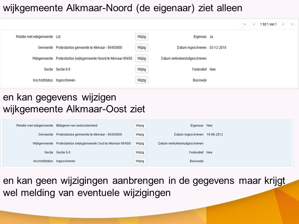 wijkgemeente Alkmaar-Noord (de eigenaar) ziet alleen