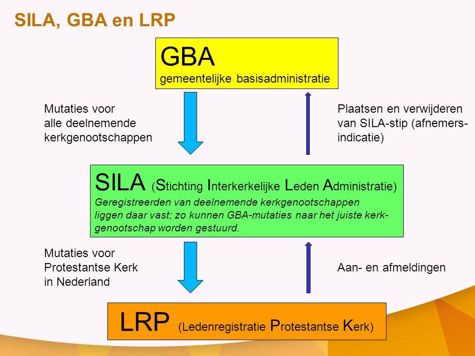LRP (Ledenregistratie Protestantse Kerk)
