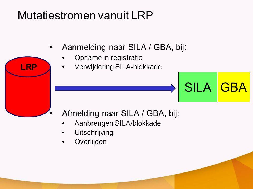 SILA GBA Mutatiestromen vanuit LRP Aanmelding naar SILA / GBA, bij: