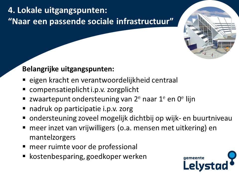 4. Lokale uitgangspunten: Naar een passende sociale infrastructuur