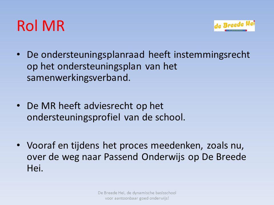 Rol MR De ondersteuningsplanraad heeft instemmingsrecht op het ondersteuningsplan van het samenwerkingsverband.