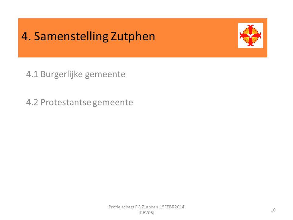 4. Samenstelling Zutphen