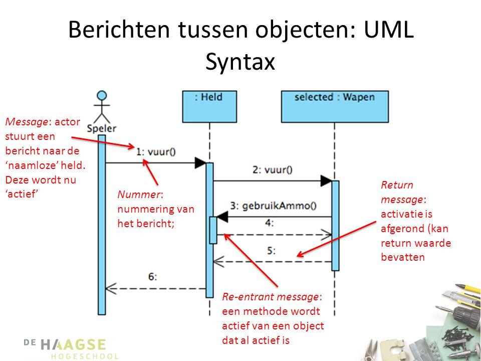 Berichten tussen objecten: UML Syntax