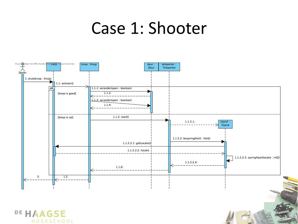 Case 1: Shooter