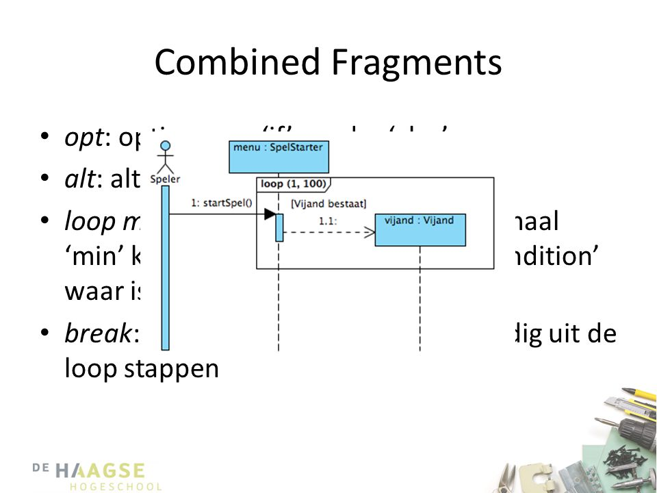 Combined Fragments opt: option, een 'if' zonder 'else'