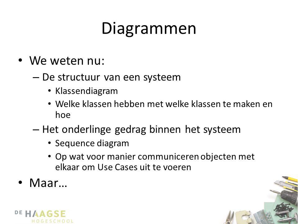 Diagrammen We weten nu: Maar… De structuur van een systeem