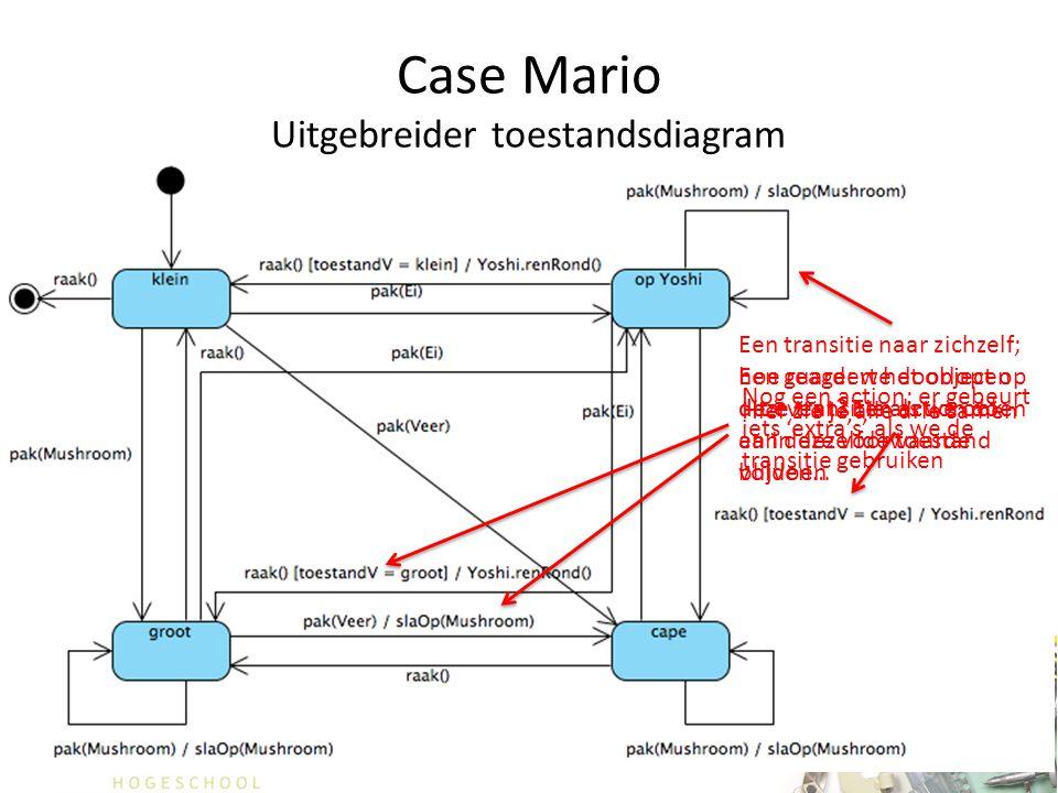 Case Mario Uitgebreider toestandsdiagram