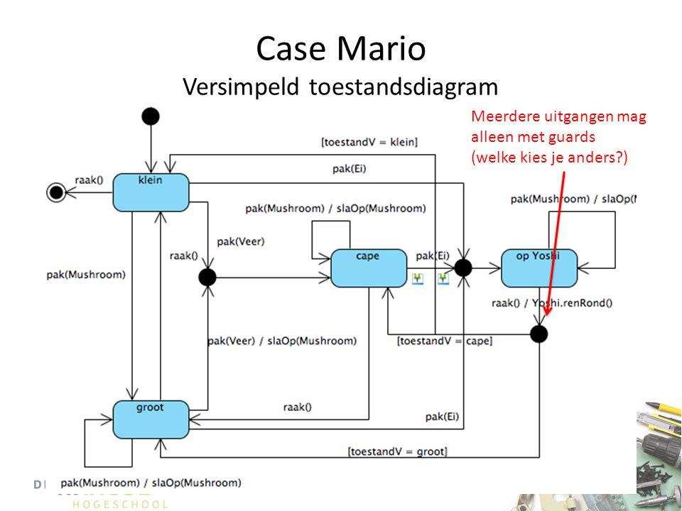Case Mario Versimpeld toestandsdiagram