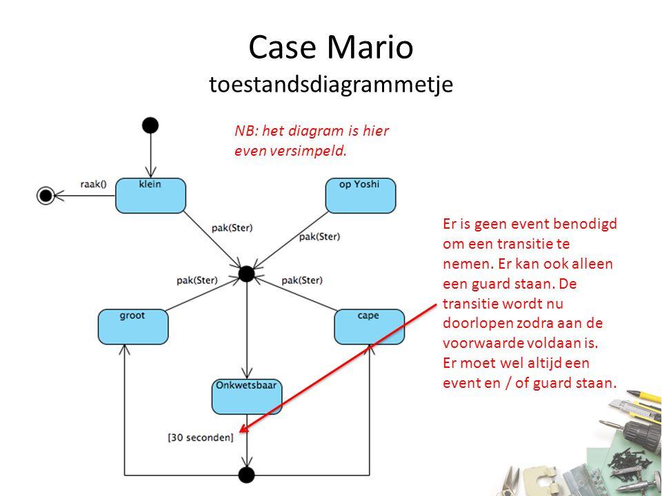 Case Mario toestandsdiagrammetje