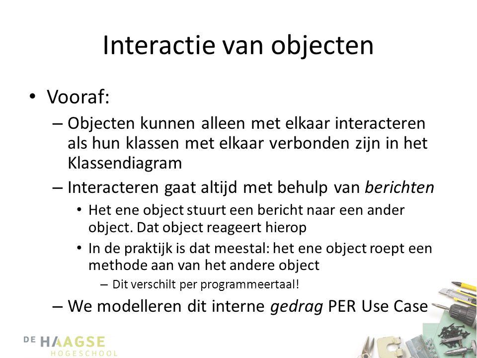 Interactie van objecten