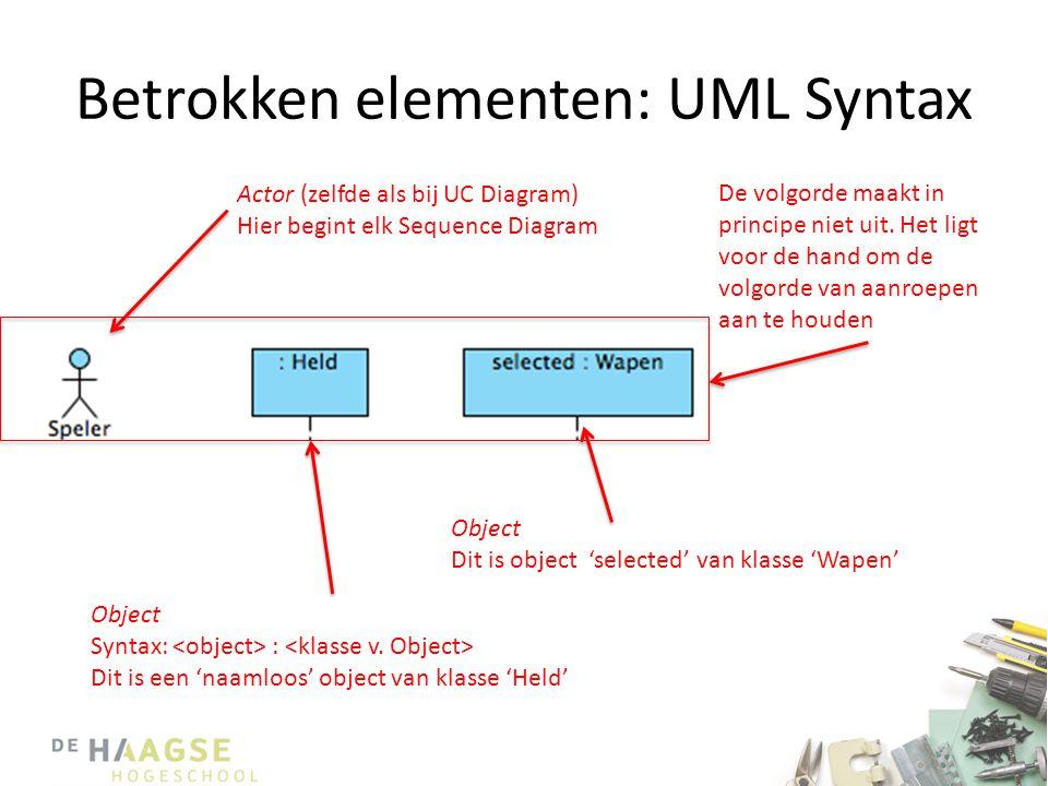 Betrokken elementen: UML Syntax