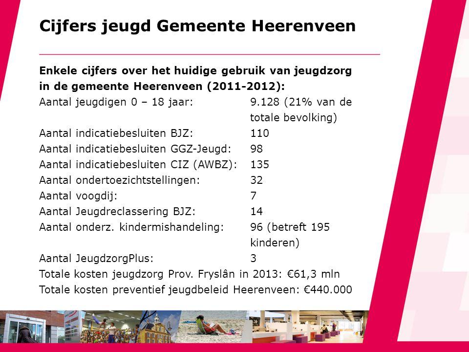 Cijfers jeugd Gemeente Heerenveen