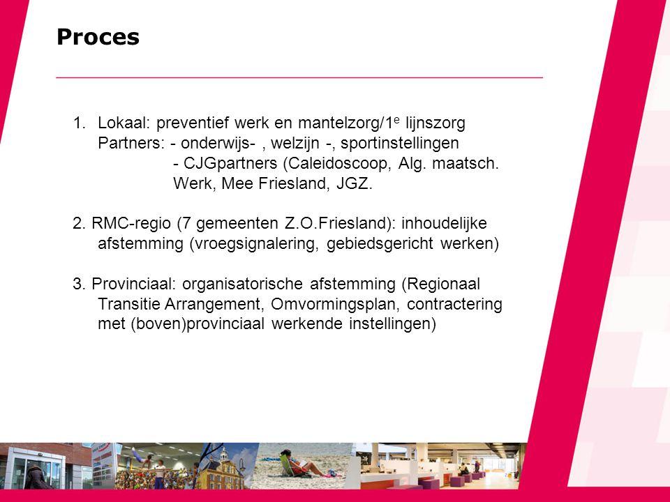 Proces Lokaal: preventief werk en mantelzorg/1e lijnszorg