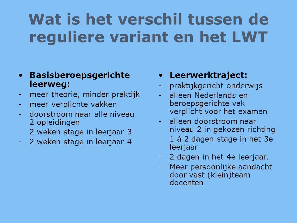 Wat is het verschil tussen de reguliere variant en het LWT