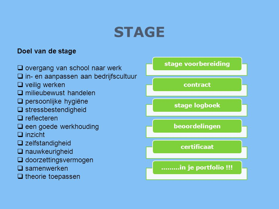 STAGE Doel van de stage overgang van school naar werk