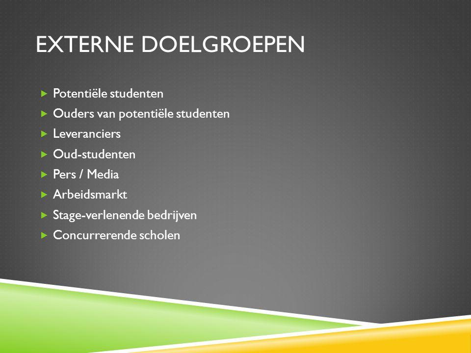 Externe doelgroepen Potentiële studenten
