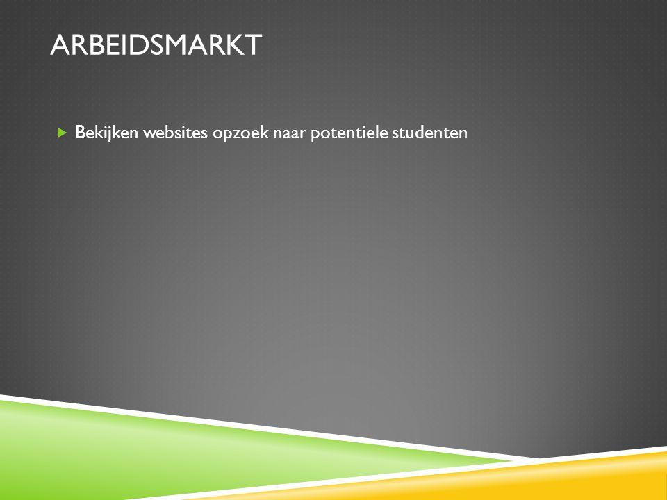 Arbeidsmarkt Bekijken websites opzoek naar potentiele studenten