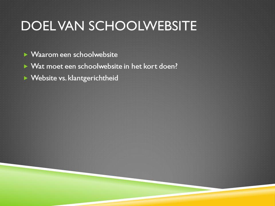 Doel van schoolwebsite