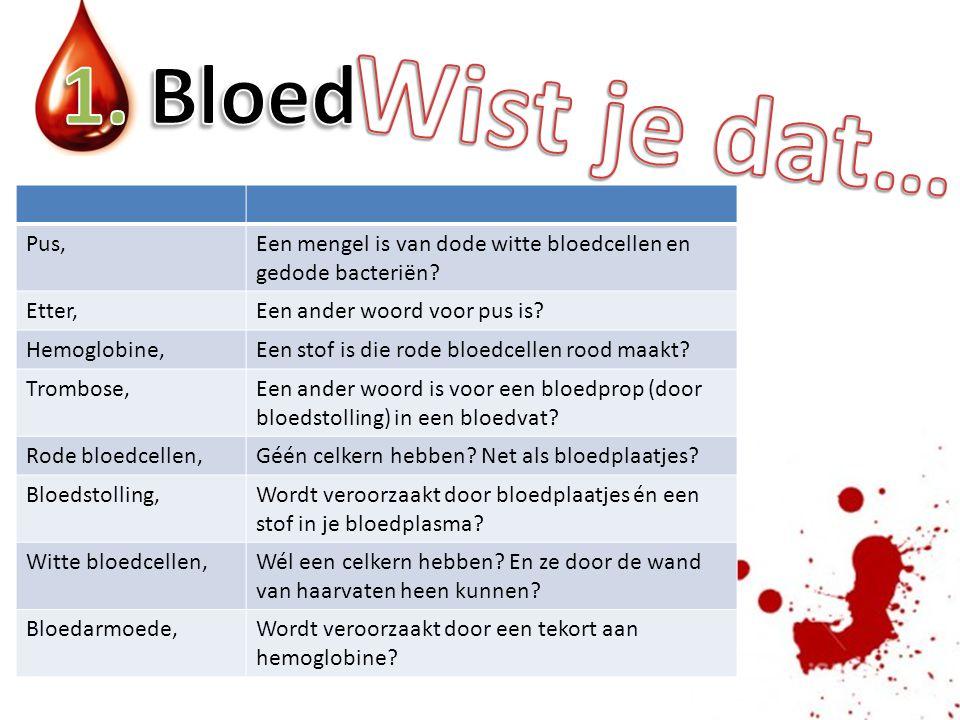1. Bloed Wist je dat… Pus, Een mengel is van dode witte bloedcellen en gedode bacteriën Etter, Een ander woord voor pus is