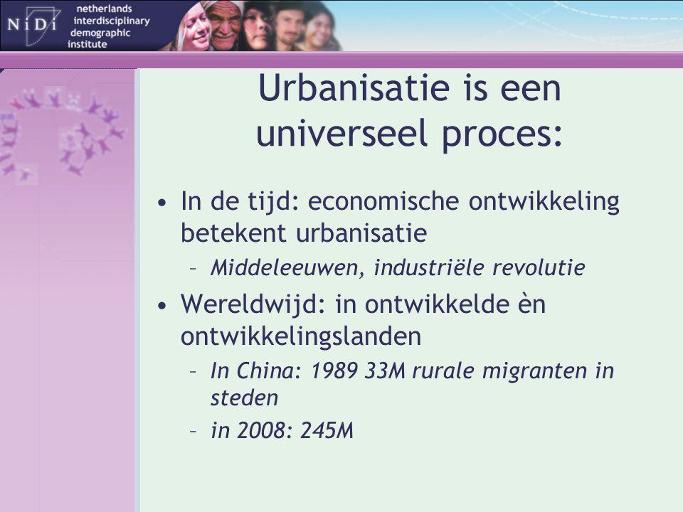 Urbanisatie is een universeel proces: