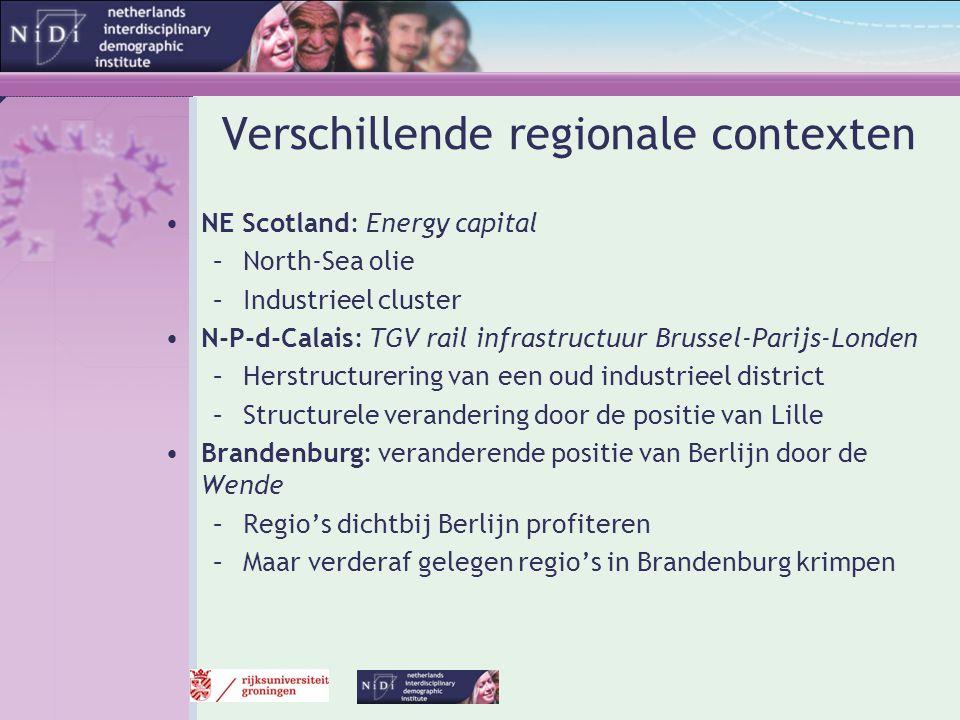 Verschillende regionale contexten