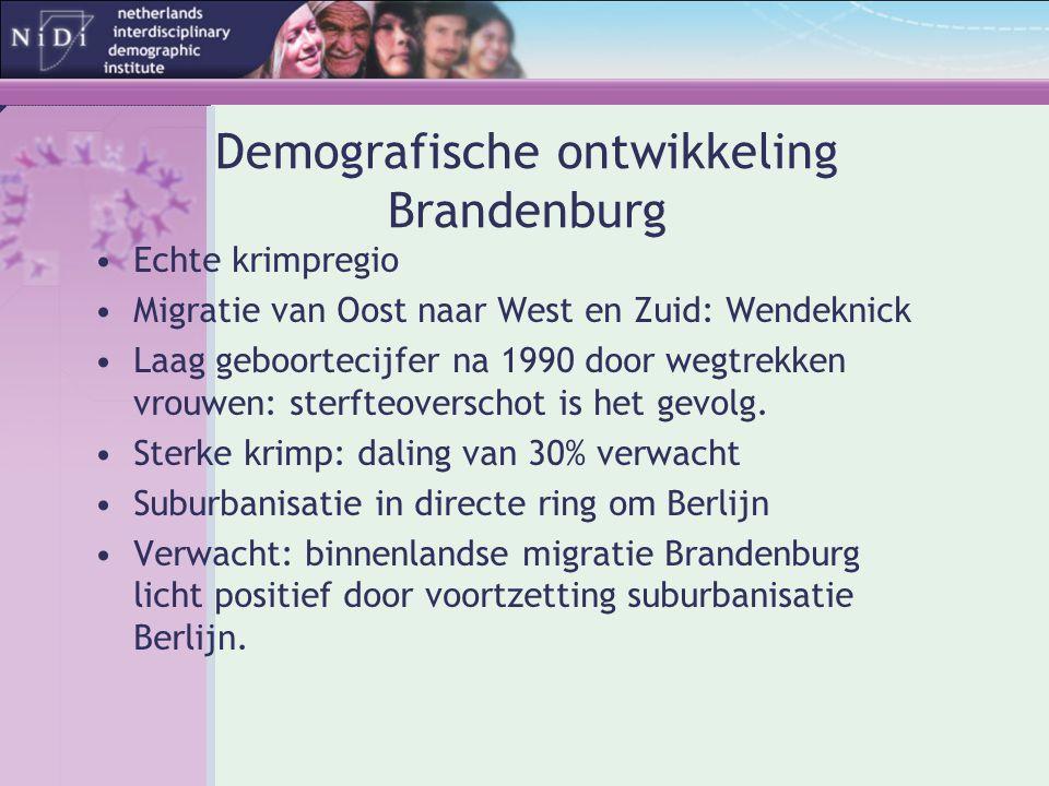 Demografische ontwikkeling Brandenburg