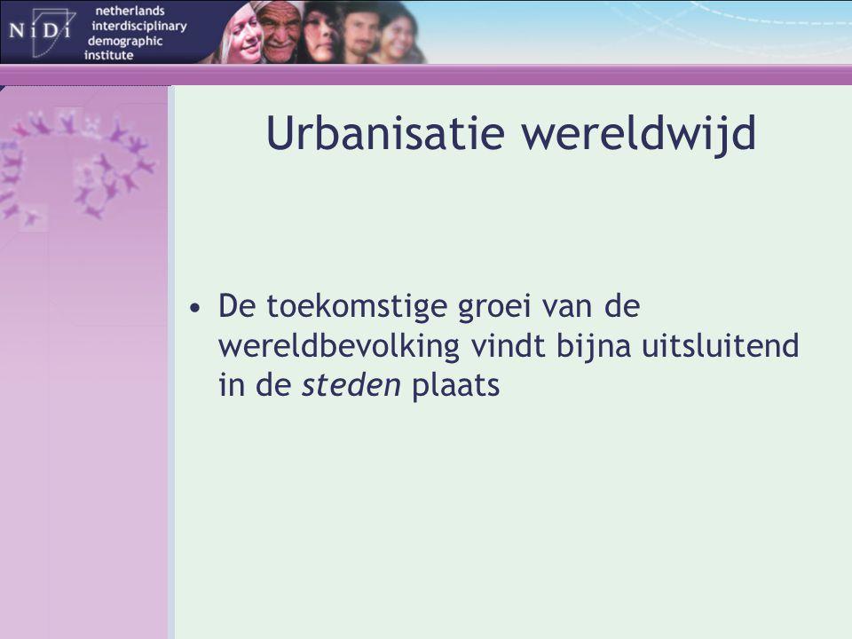 Urbanisatie wereldwijd