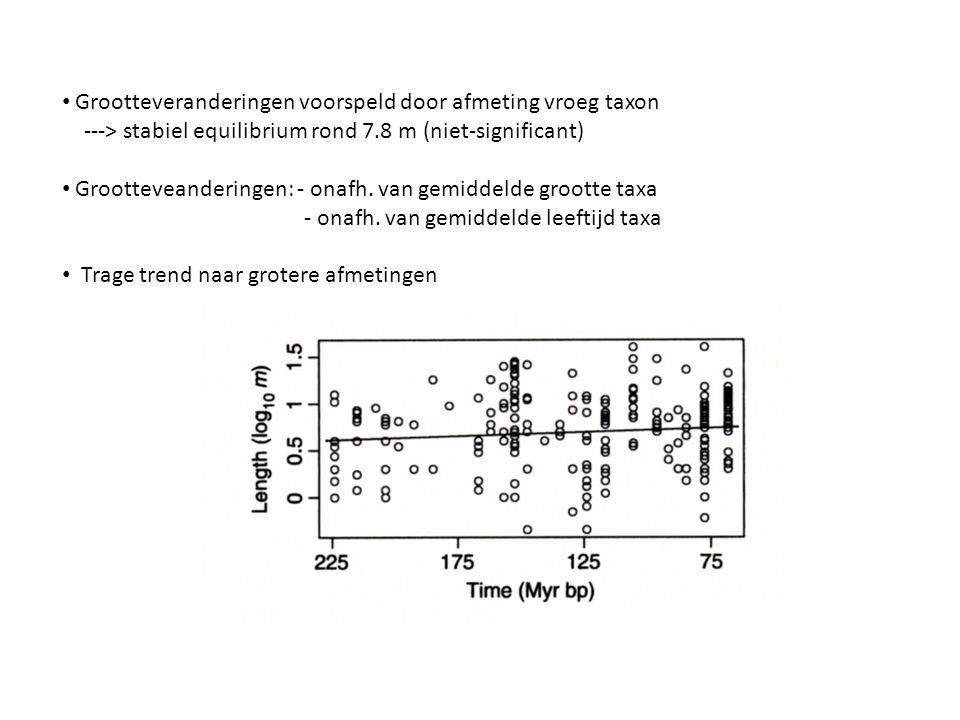 Grootteveranderingen voorspeld door afmeting vroeg taxon