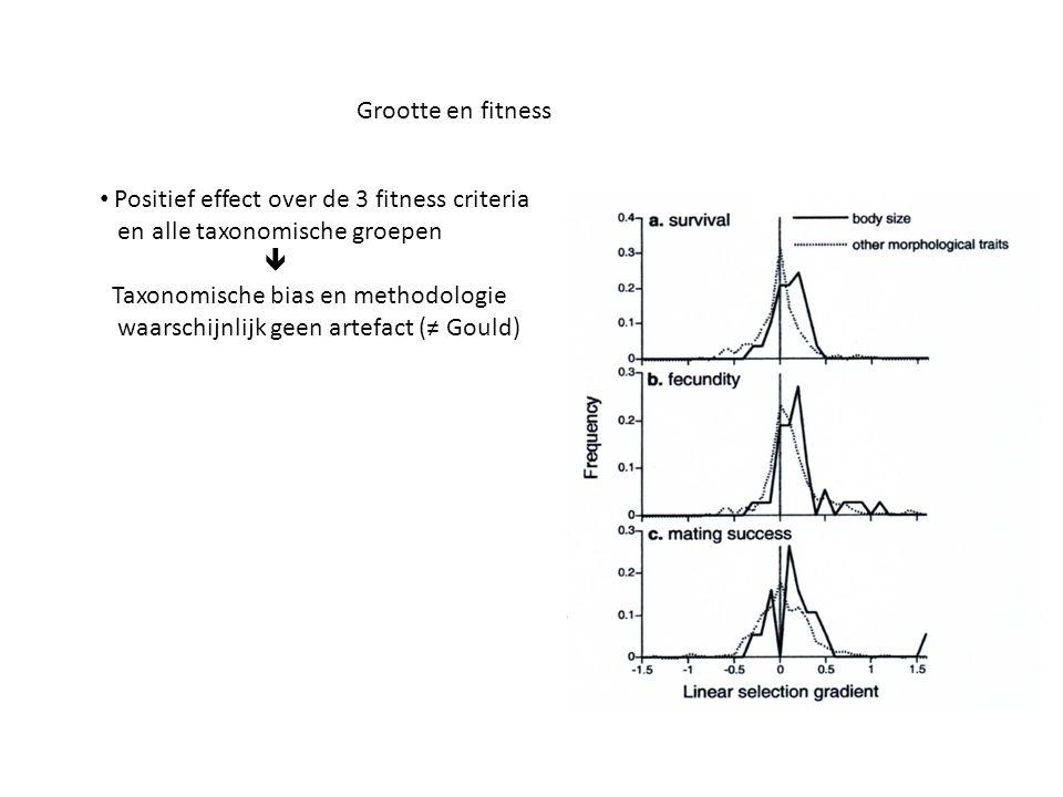 Grootte en fitness Positief effect over de 3 fitness criteria. en alle taxonomische groepen.  Taxonomische bias en methodologie.
