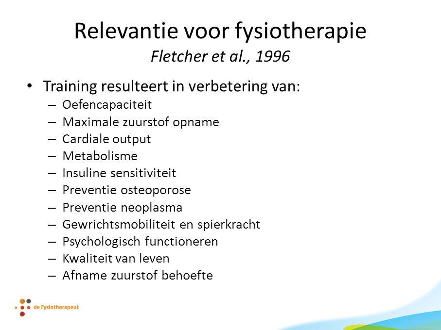 Relevantie voor fysiotherapie Fletcher et al., 1996