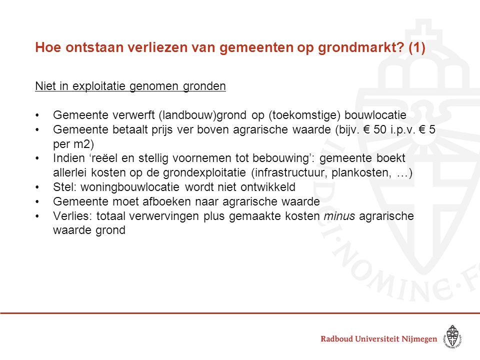 Hoe ontstaan verliezen van gemeenten op grondmarkt (1)