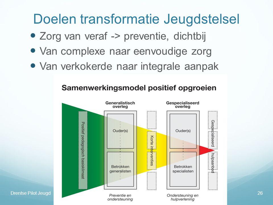 Doelen transformatie Jeugdstelsel