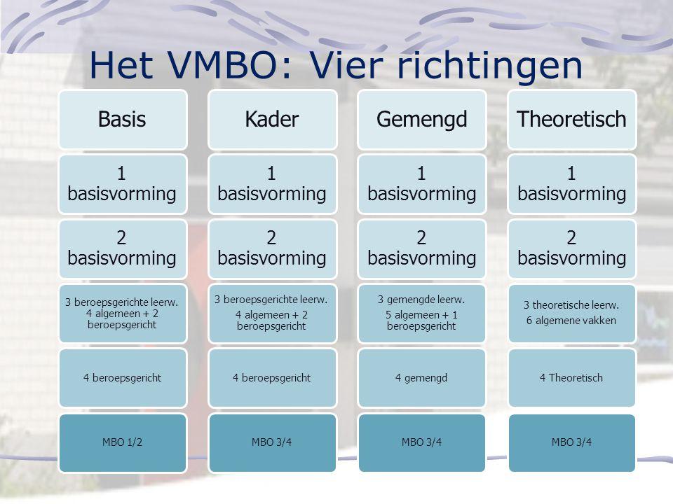 Het VMBO: Vier richtingen