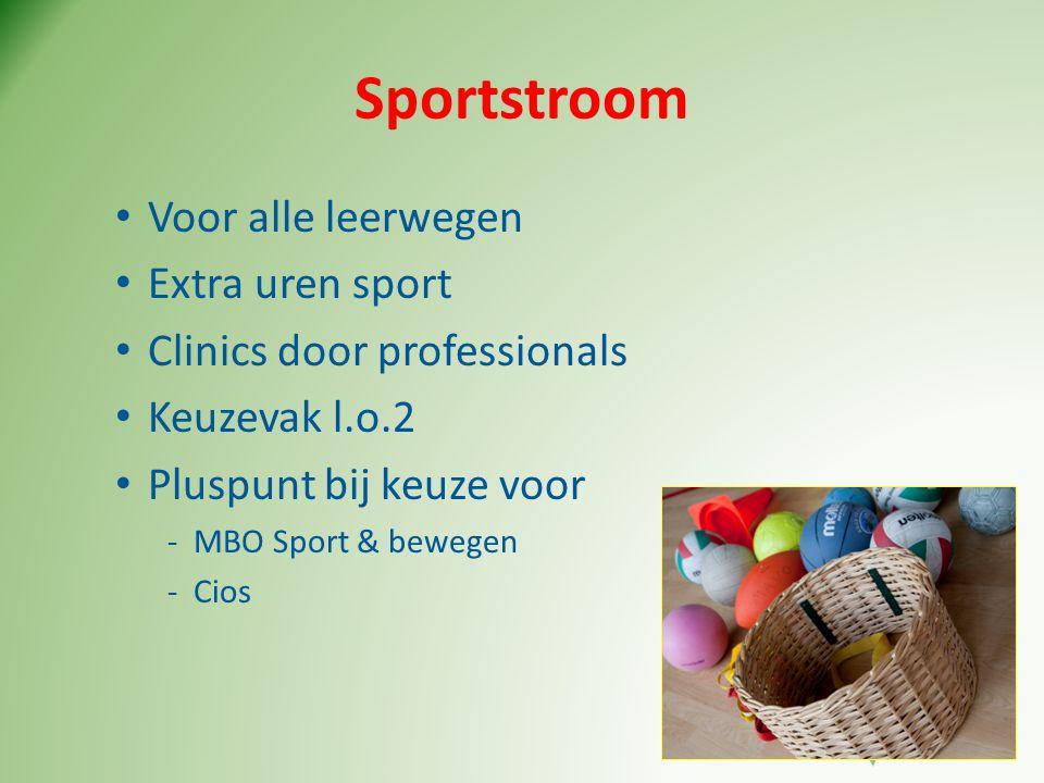Sportstroom Voor alle leerwegen Extra uren sport