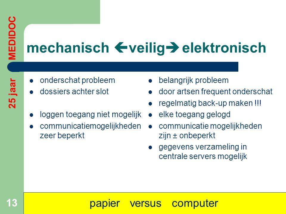 mechanisch veilig elektronisch