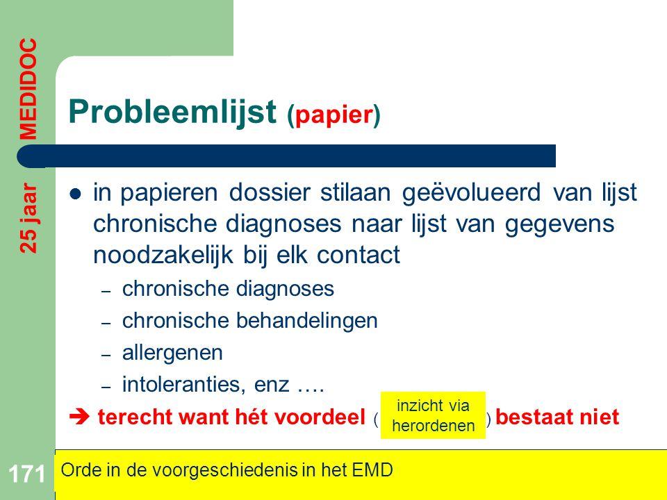 Probleemlijst (papier)