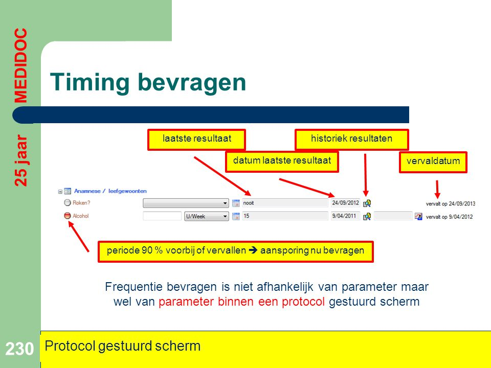 Timing bevragen 25 jaar MEDIDOC Protocol gestuurd scherm