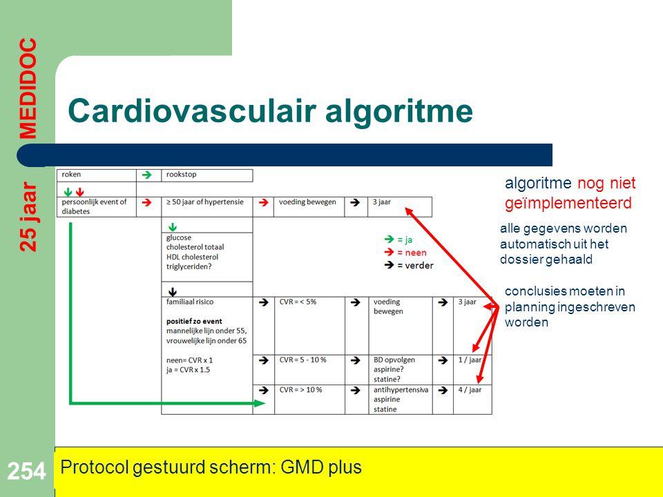 Cardiovasculair algoritme