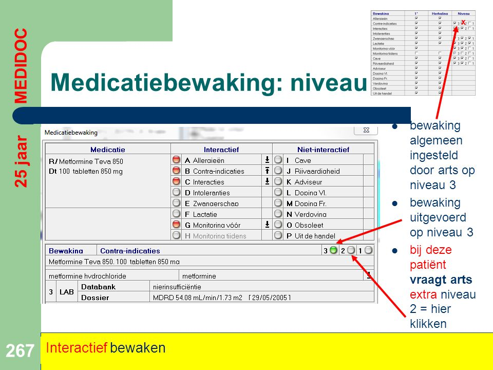Medicatiebewaking: niveau